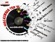 Nagaswara Top 10, 05 November 2011