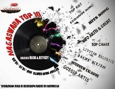 Nagaswara Top 10, 12 November 2011
